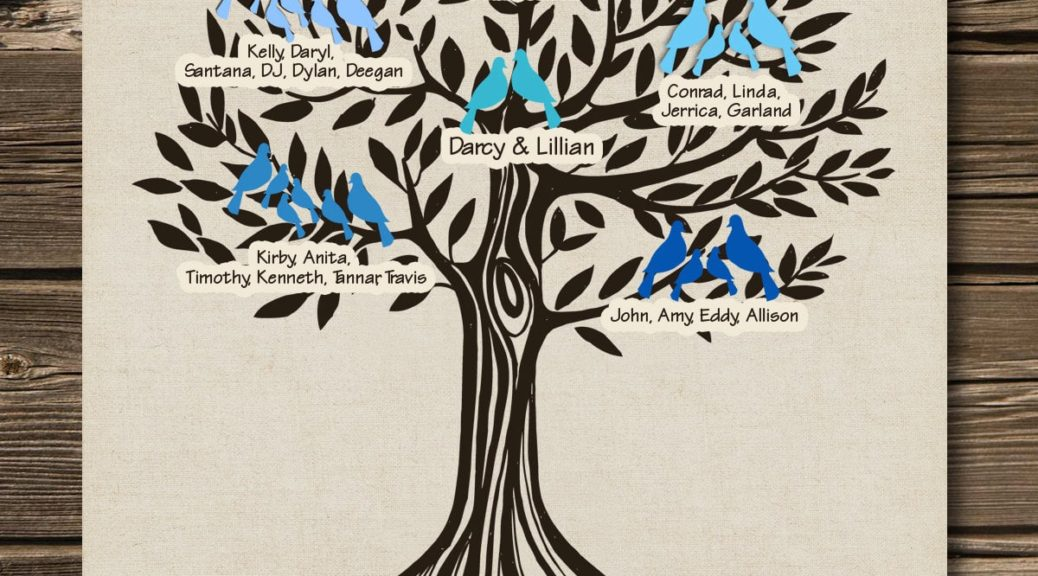 family tree as a big family gift